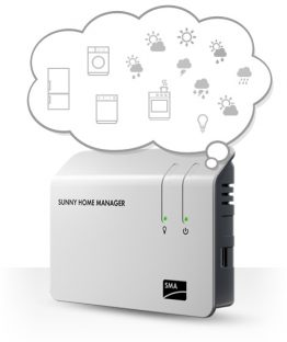 Think & Act – Energy management with Sunny Home Manager
