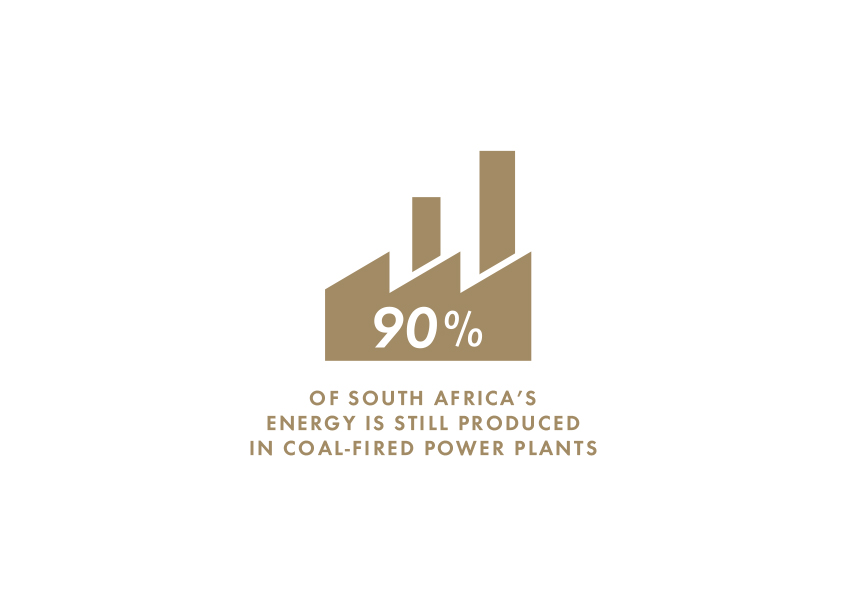 90% of South Africa's energy is still produced in cola-fired power plants