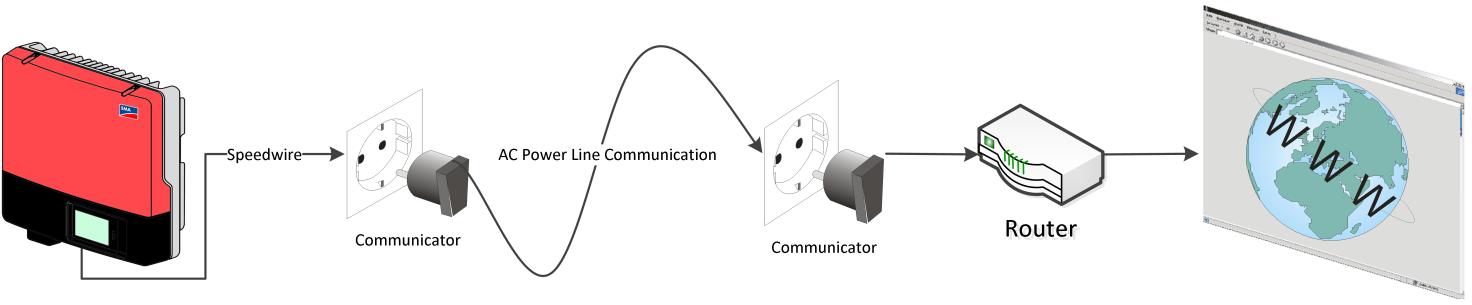 SB PLC Graphic