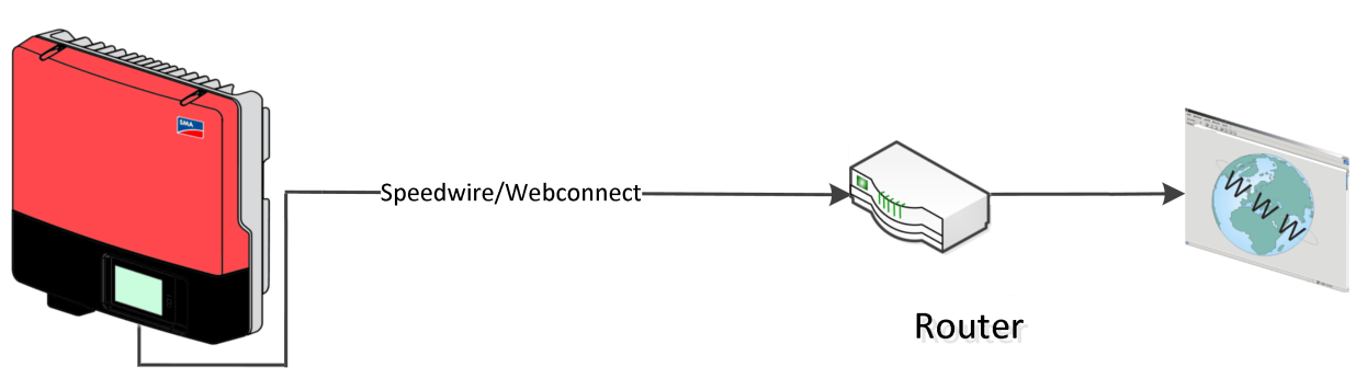 Webconnect Graphic