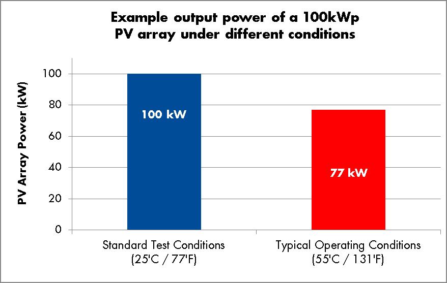 Eg_100kWP_PV_1