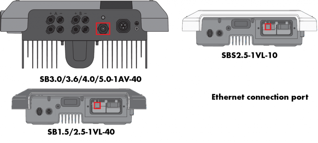 Location of Ethernet connection points on Sunny Boy inverter models