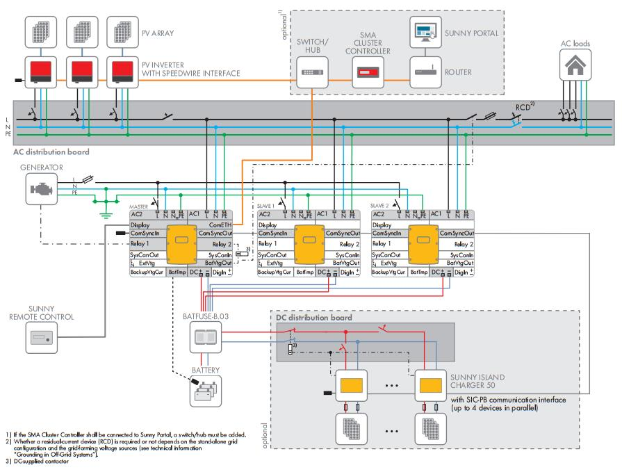 Circuitry Overview: Single-phase Single-cluster System