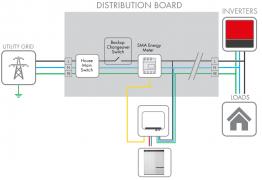 bild-7-distribution-borad