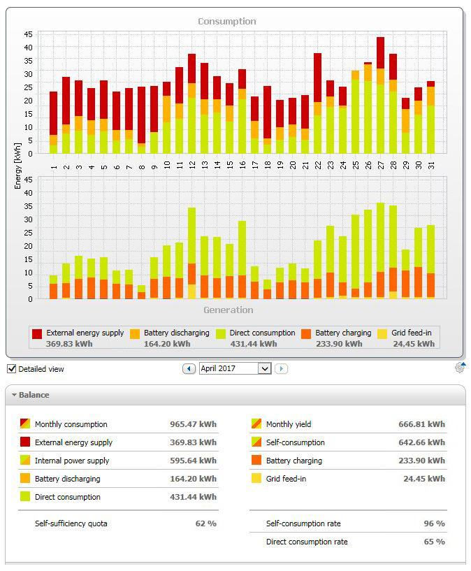3_energiebilanz-032017_en