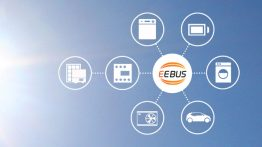 EEBUS as an international, uniform communication standard.