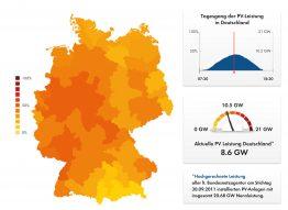 Was leisten Deutschlands Photovoltaikanlagen? Darauf gibt die Photovoltaik-Leistungskarte auf www.SMA.de jederzeit eine aktuelle Antwort.