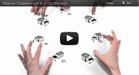 Warum Solarenergie in zweieinhalb Minuten