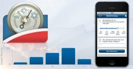 Solar Business Barometer
