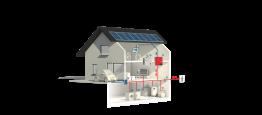 Intelligentes Energiemanagement im SMA Smart Home