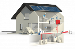 Intelligentes Energiemanagement im SMA Smart Home
