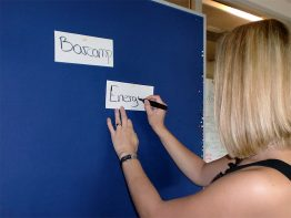 Barcamp Ideenfindung