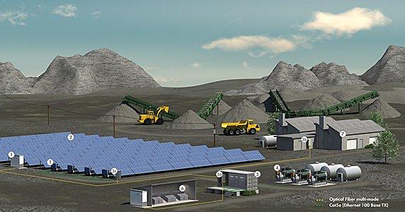 PV-Diesel-Hybrid System