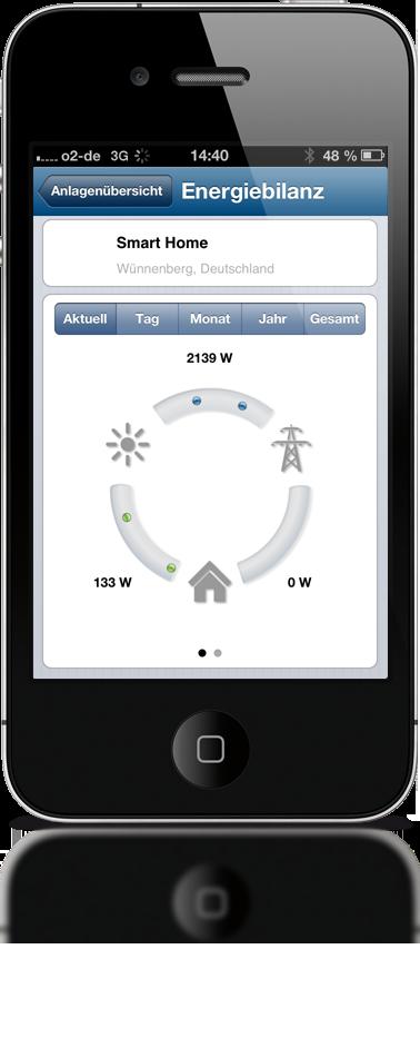 Anzeige Energiebilanz