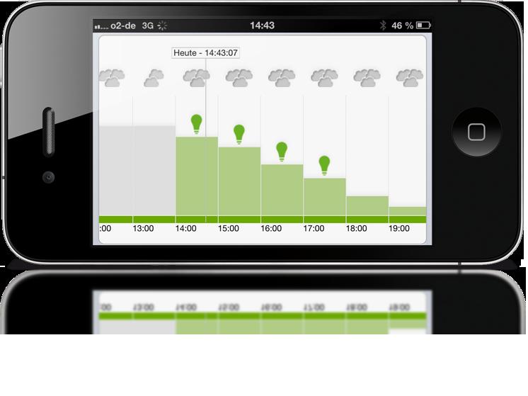 sma smart home f r unterwegs neue ios app sunny der. Black Bedroom Furniture Sets. Home Design Ideas