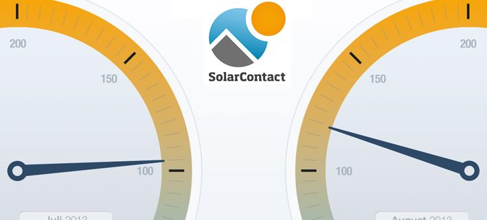 Solarcontact-Index August 2013