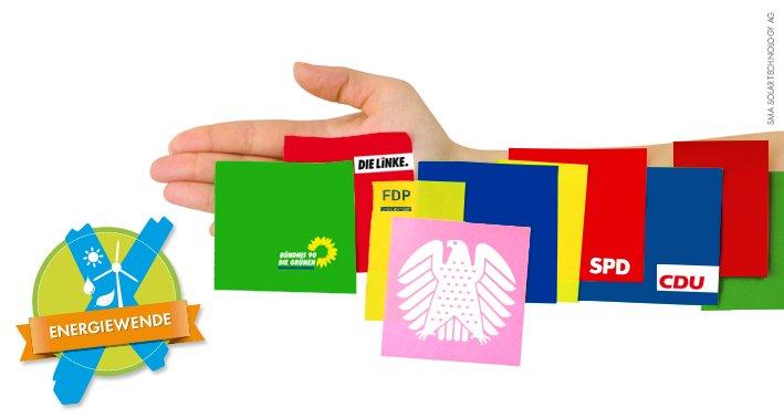 Bundestagswahl, Energiwende und Parteiprogramme