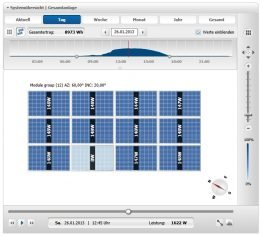 Ein serienmäßiger Zugang zum Sunny Portal ermöglicht eine Anlagenüberwachung auf Modul-Ebene