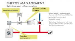 energymanagement_heater