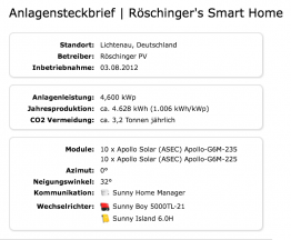 Anlagensteckbrief des Smart Home von Familie Röschinger