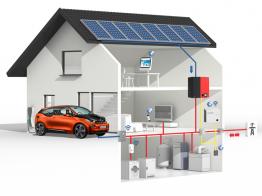 """""""SMA Smart Home: Intelligente Nutzung von PV-Strom zur günstigen Ladung von Elektromobilen"""""""