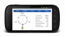 Anzeige Anlagenübersicht mit Live-Daten im Querformat