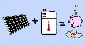 Wärmepumpe im SMA Smart Home