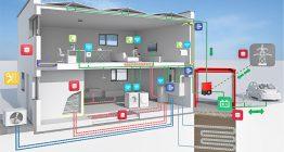 Systemtechnik EnergieSpeicherPlusHaus Dynahaus