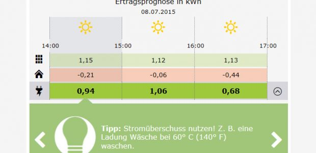 prognose_sunny-places_KV