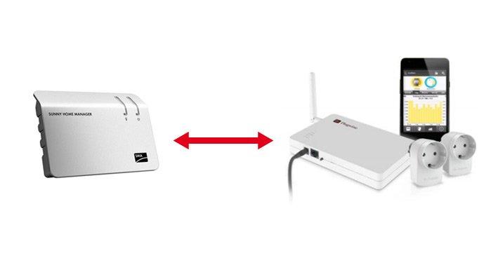 So verbindet ihr die Plugwise Funksteckdosen mit dem Sunny Home Manager, Teil 2