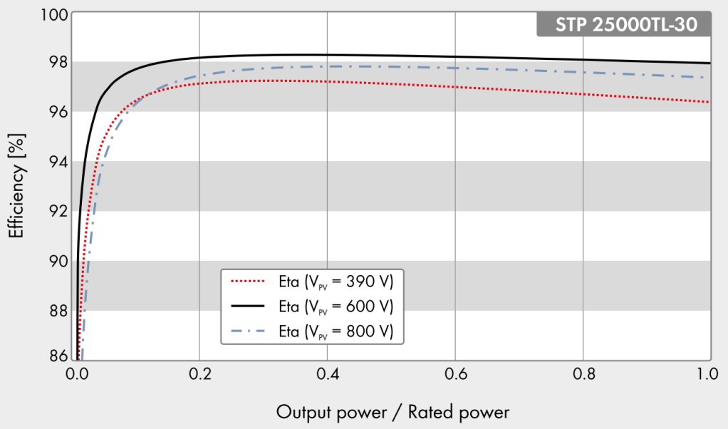 Output-power_4