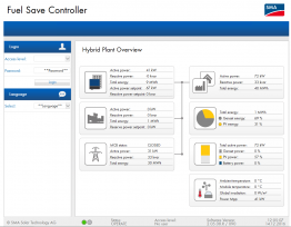 Fuel Save Controller Graphical User Interface