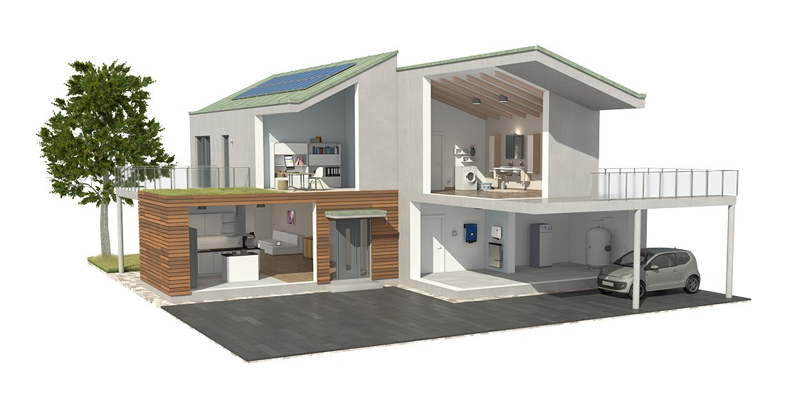 intelligente hausger te vernetzen f r optimalen eigenstromverbrauch sunny der sma corporate blog. Black Bedroom Furniture Sets. Home Design Ideas