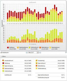 Bild3-energiebilanz-032017