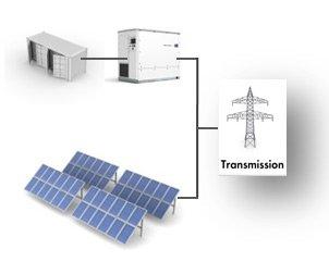 Integration of Renewables