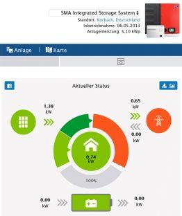 SMA Integrateted Storage System im Einsatz