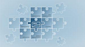 sma-developer