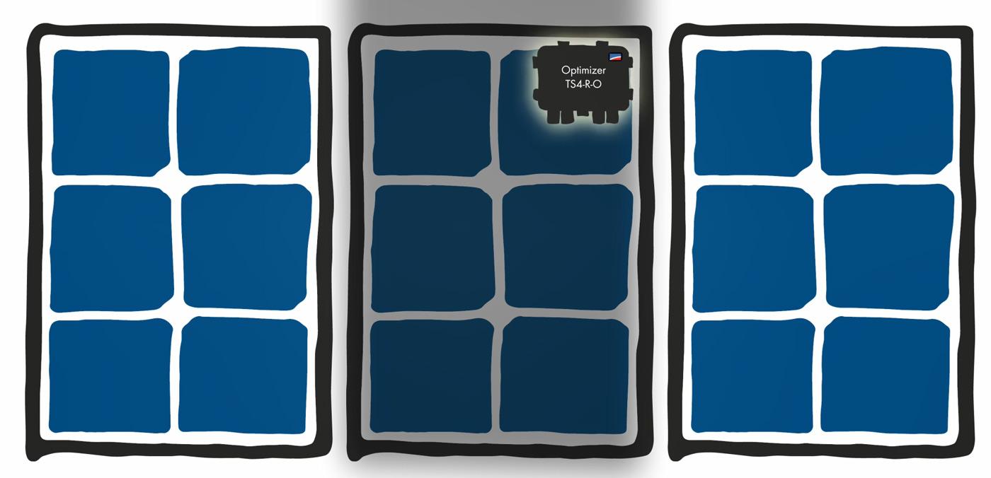 Gölgelenmeden Dolayı Enerji Kaybını Önleyin: TS4-R ile PV Modüllerinizi Yönetin