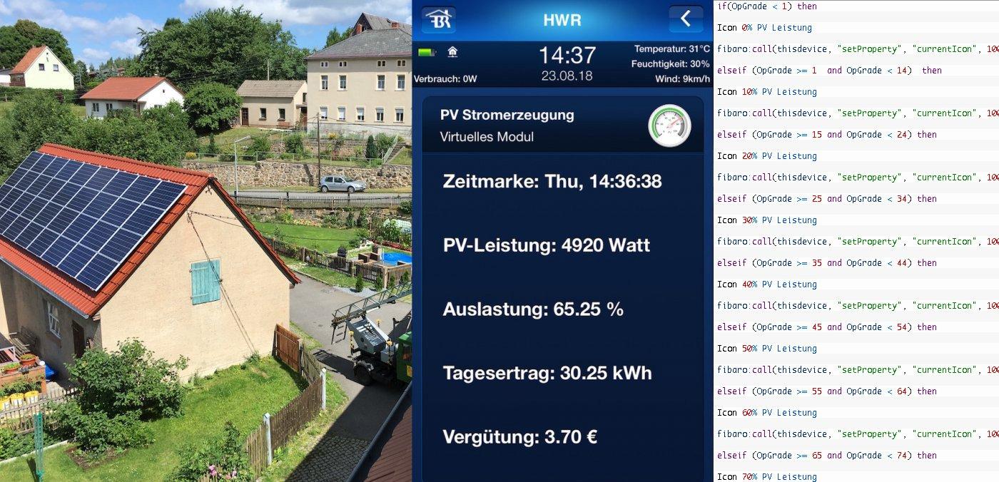 Wie binde ich Live-Daten meiner Solaranlage in die Hausautomatisierung ein?