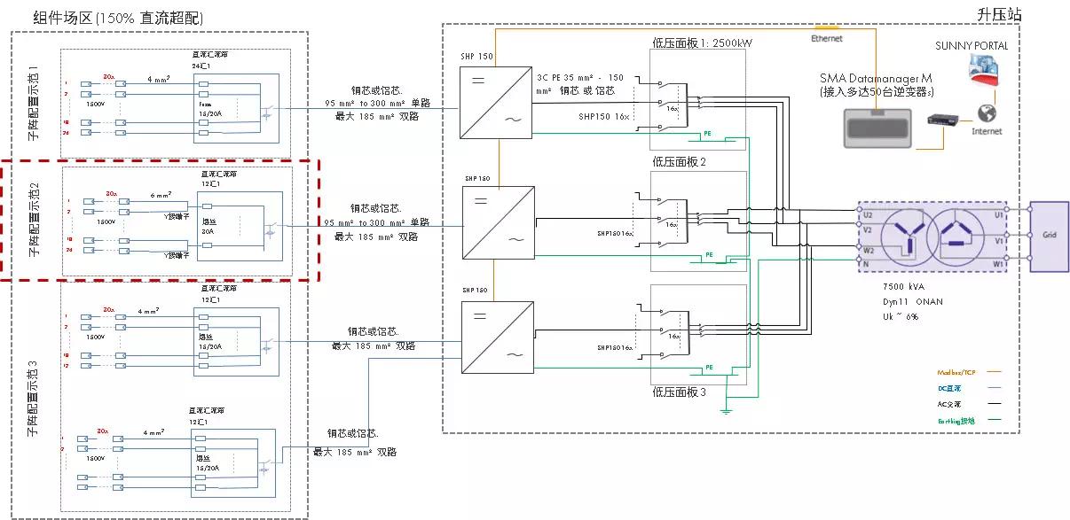 PEAK3 典型方案设计图(点击图片查看原图)