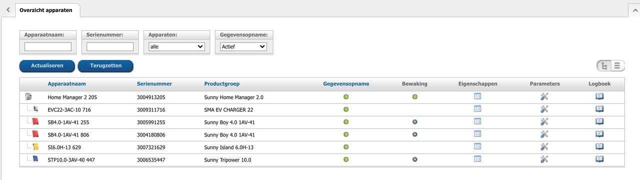 Configuratie > Overzicht apparaten > Eigenschappen (Sunny Home Manager 2.0)