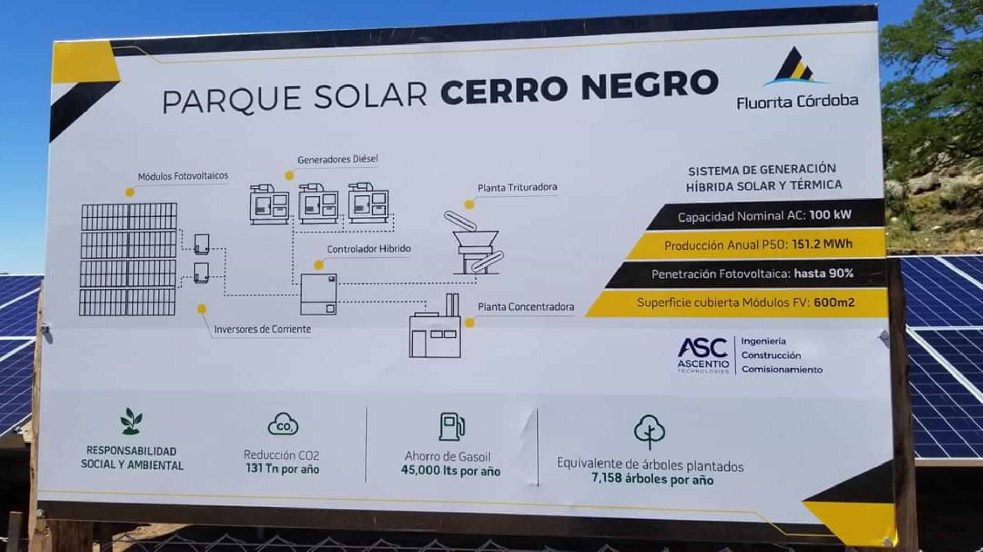 Sistema Solar Cerro Negro, Cordova, Argentina
