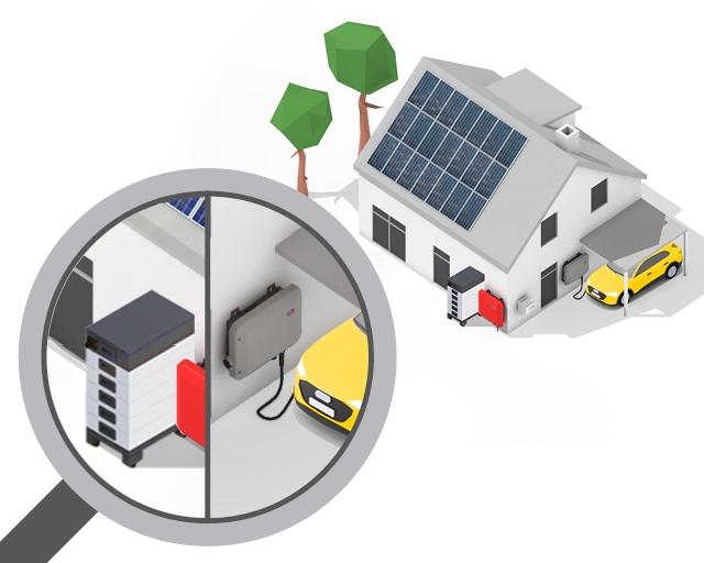 Maximal unabhängig: Solarstrom speichern