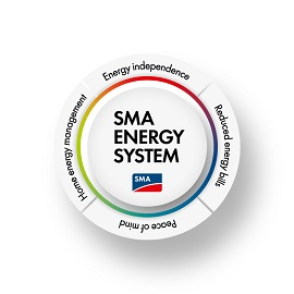 SMA Energy System Seal