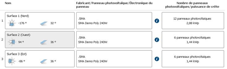 Fig. 1 : Capture d'écran de Sunny Design Web