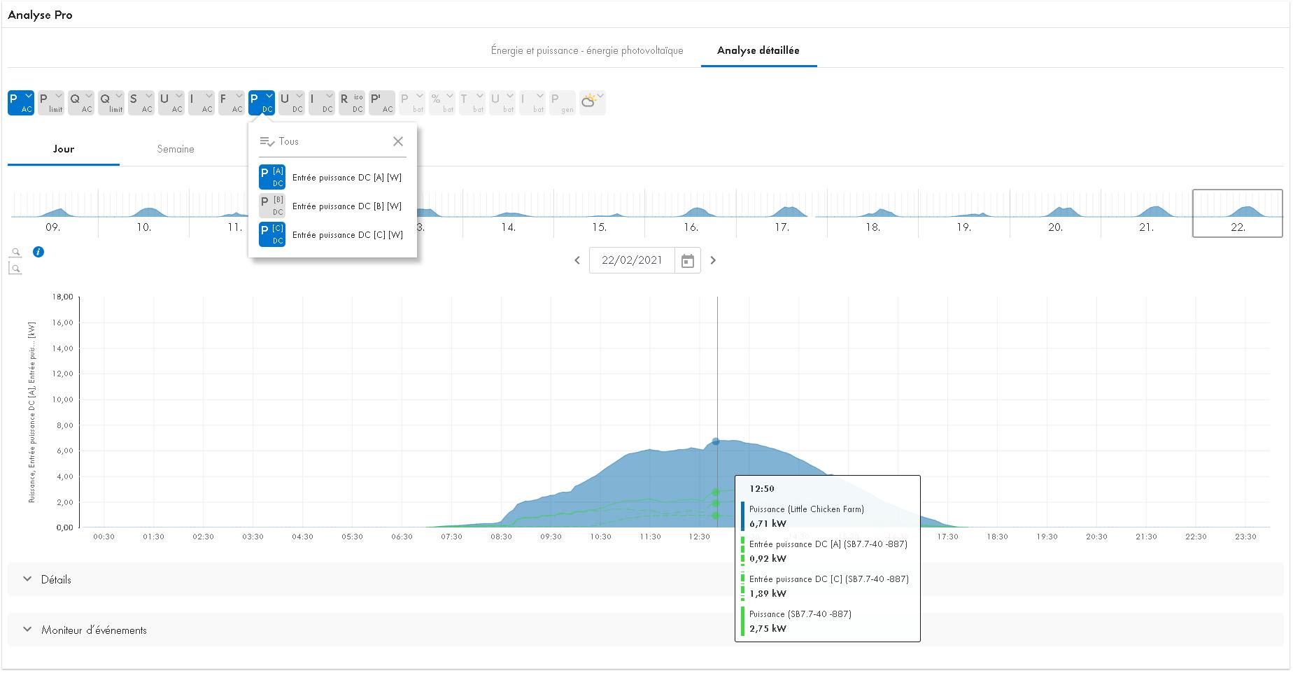 Screenshot SMA Sunny Portal