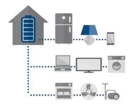Residential Solar and Storage SMA